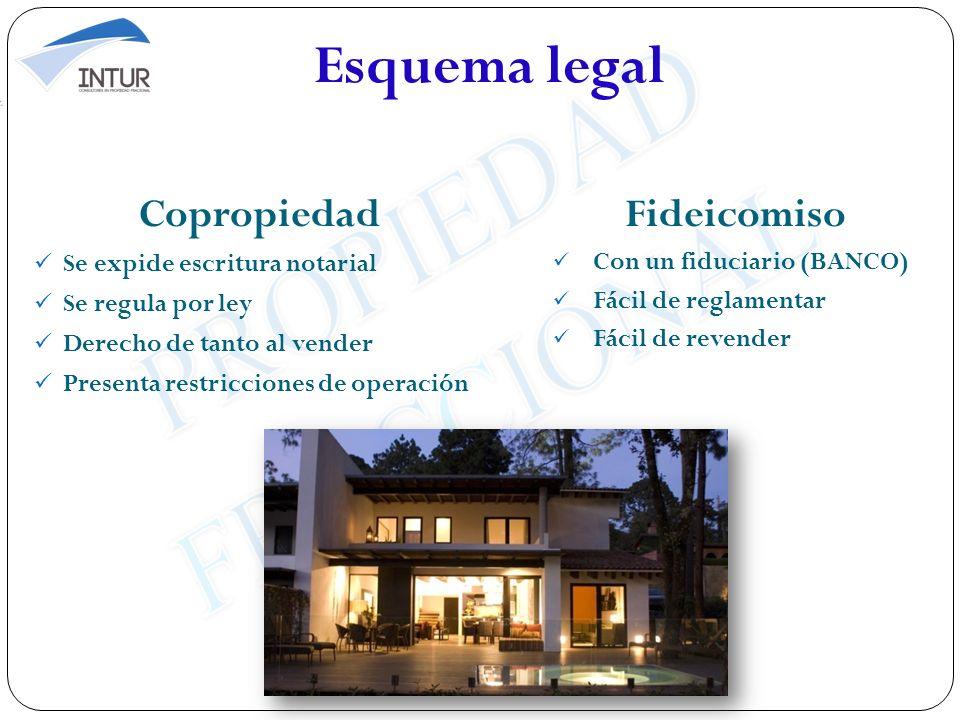 Esquema legal Copropiedad Se expide escritura notarial Se regula por ley Derecho de tanto al vender Presenta restricciones de operación Fideicomiso Co