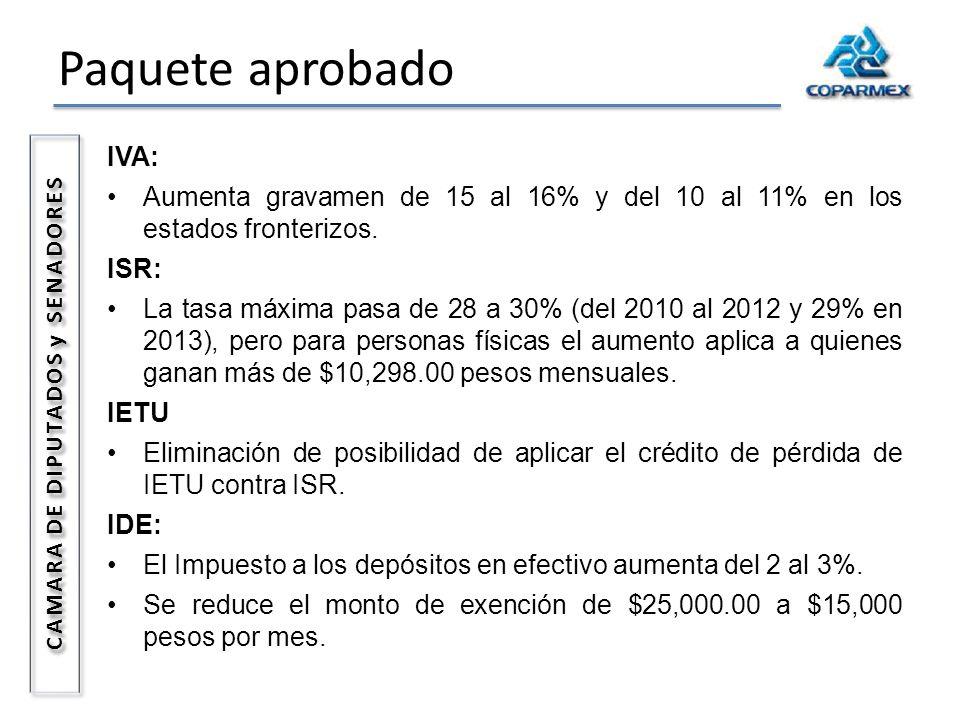 Paquete aprobado CAMARA DE DIPUTADOS y SENADORES IVA: Aumenta gravamen de 15 al 16% y del 10 al 11% en los estados fronterizos. ISR: La tasa máxima pa