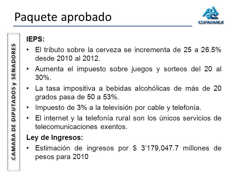 Paquete aprobado CAMARA DE DIPUTADOS y SENADORES IEPS: El tributo sobre la cerveza se incrementa de 25 a 26.5% desde 2010 al 2012. Aumenta el impuesto