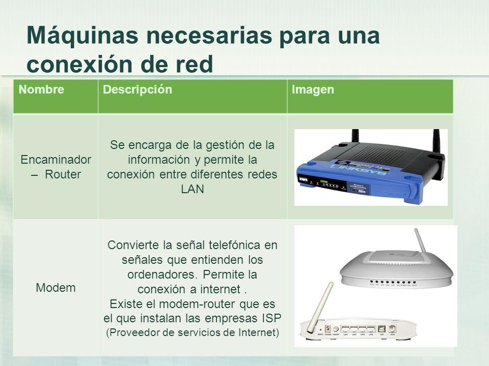 Máquinas necesarias para una conexión de red NombreDescripciónImagen Encaminador – Router Se encarga de la gestión de la información y permite la cone