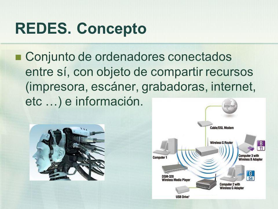 REDES. Concepto Conjunto de ordenadores conectados entre sí, con objeto de compartir recursos (impresora, escáner, grabadoras, internet, etc …) e info