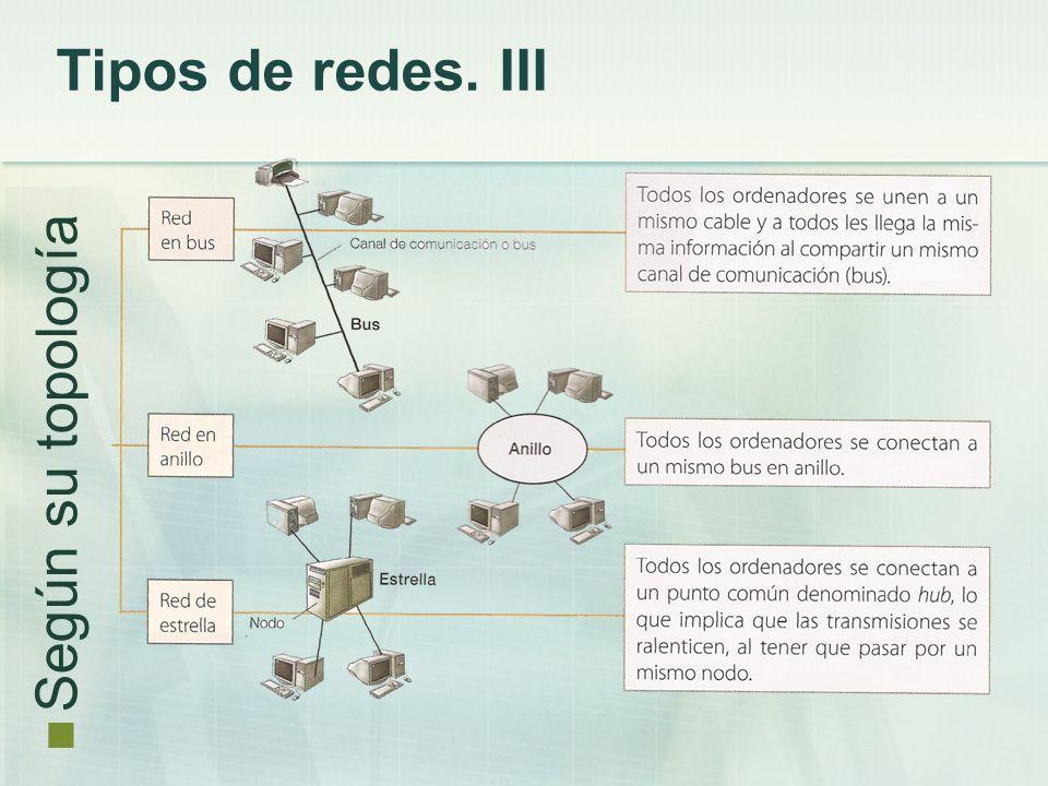 Redes LAN o de área local Características Son las más usadas.