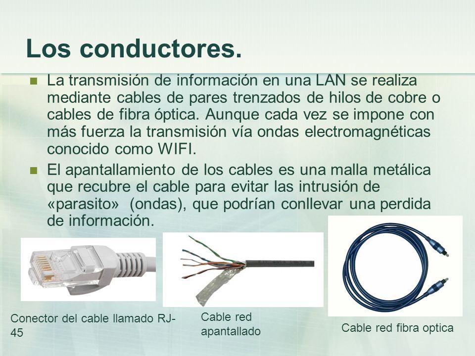 Los conductores. La transmisión de información en una LAN se realiza mediante cables de pares trenzados de hilos de cobre o cables de fibra óptica. Au