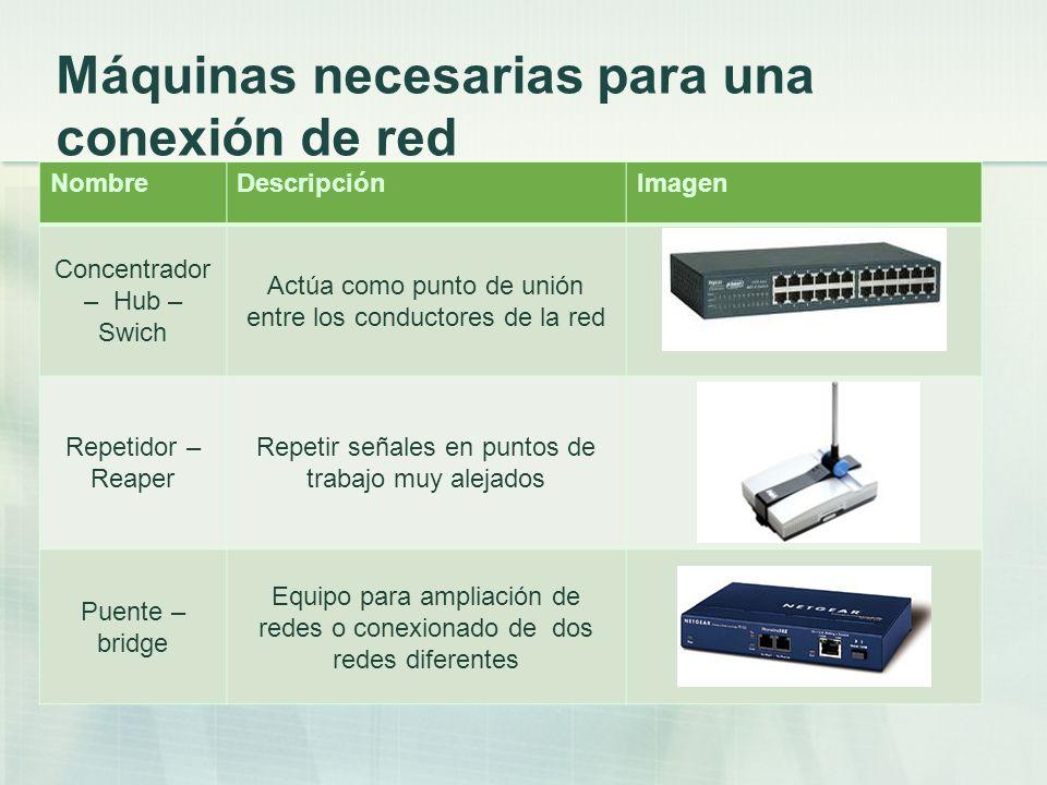 Máquinas necesarias para una conexión de red NombreDescripciónImagen Encaminador – Router Se encarga de la gestión de la información y permite la conexión entre diferentes redes LAN Modem Convierte la señal telefónica en señales que entienden los ordenadores.