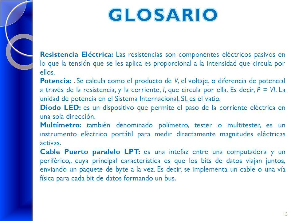 Resistencia Eléctrica: Las resistencias son componentes eléctricos pasivos en lo que la tensión que se les aplica es proporcional a la intensidad que