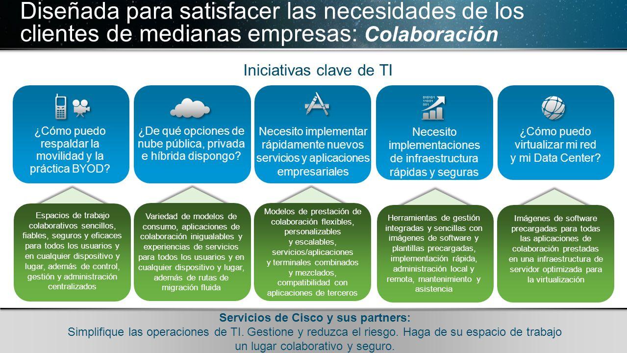 © 2010 Cisco y/o sus filiales. Todos los derechos reservados. Información confidencial de Cisco 14 © 2010 Cisco y/o sus filiales. Todos los derechos r