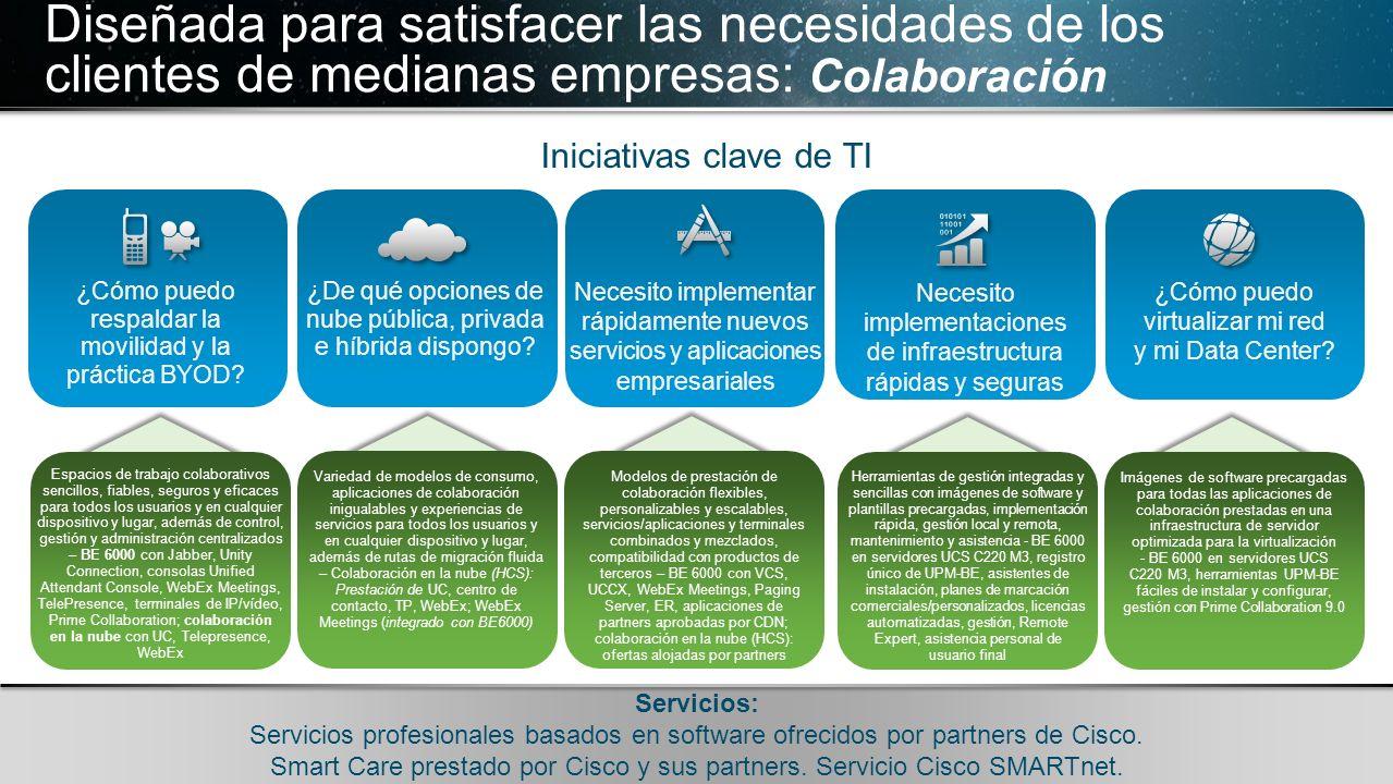 © 2010 Cisco y/o sus filiales. Todos los derechos reservados. Información confidencial de Cisco 15 © 2010 Cisco y/o sus filiales. Todos los derechos r
