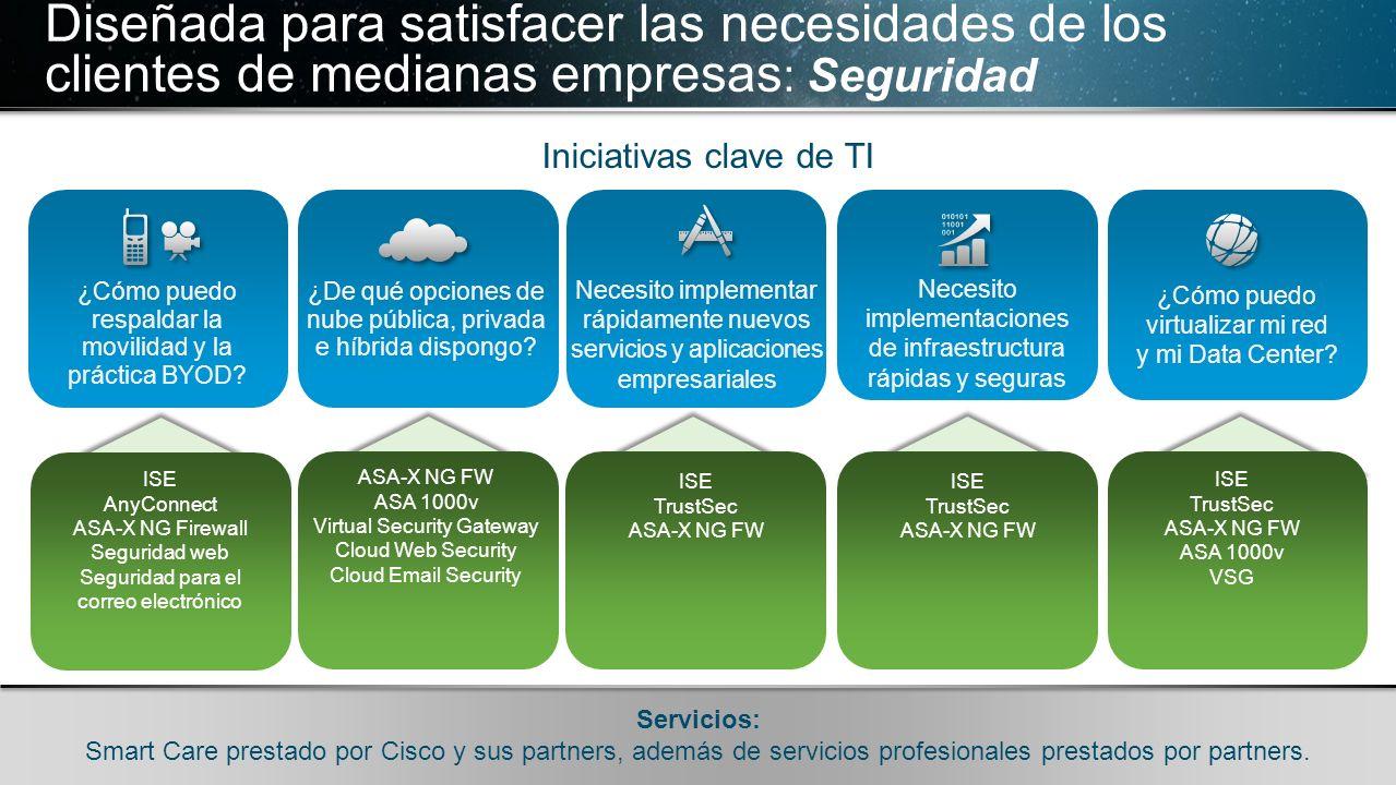 © 2010 Cisco y/o sus filiales. Todos los derechos reservados. Información confidencial de Cisco 24 © 2010 Cisco y/o sus filiales. Todos los derechos r