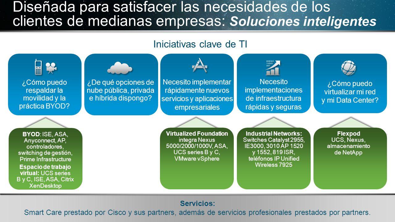 © 2010 Cisco y/o sus filiales. Todos los derechos reservados. Información confidencial de Cisco 27 © 2010 Cisco y/o sus filiales. Todos los derechos r
