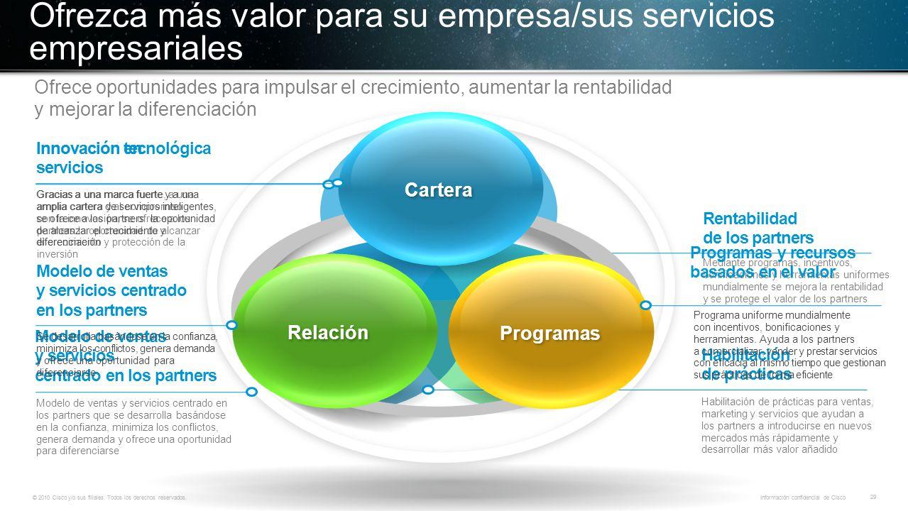 © 2010 Cisco y/o sus filiales. Todos los derechos reservados. Información confidencial de Cisco 29 © 2010 Cisco y/o sus filiales. Todos los derechos r