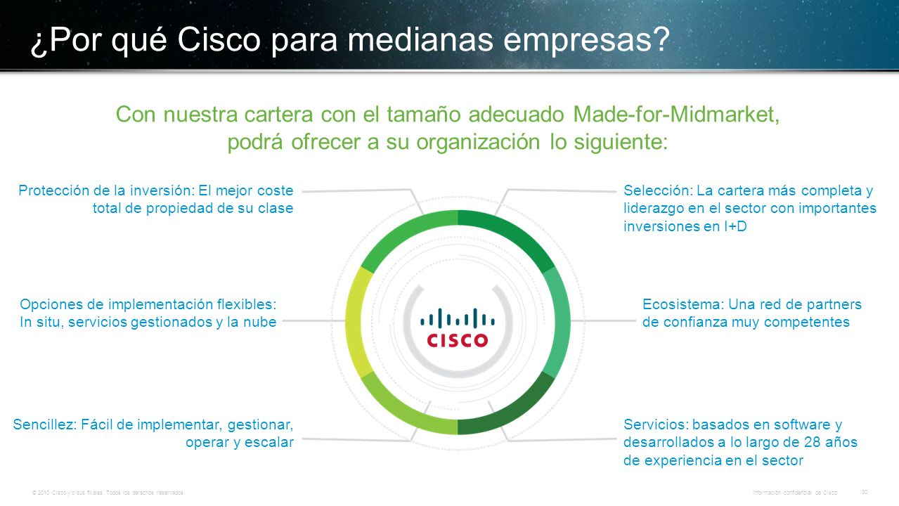 © 2010 Cisco y/o sus filiales. Todos los derechos reservados. Información confidencial de Cisco 30 ¿Por qué Cisco para medianas empresas? Con nuestra