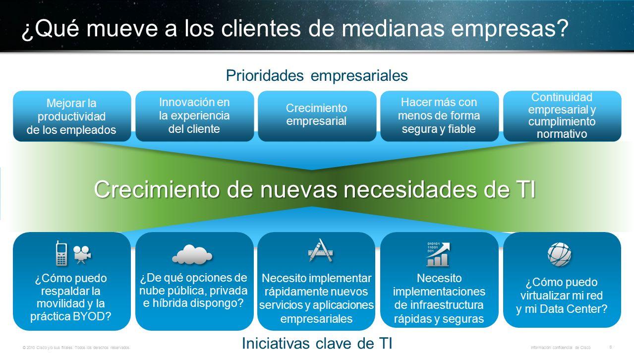 © 2010 Cisco y/o sus filiales. Todos los derechos reservados. Información confidencial de Cisco 6 © 2010 Cisco y/o sus filiales. Todos los derechos re