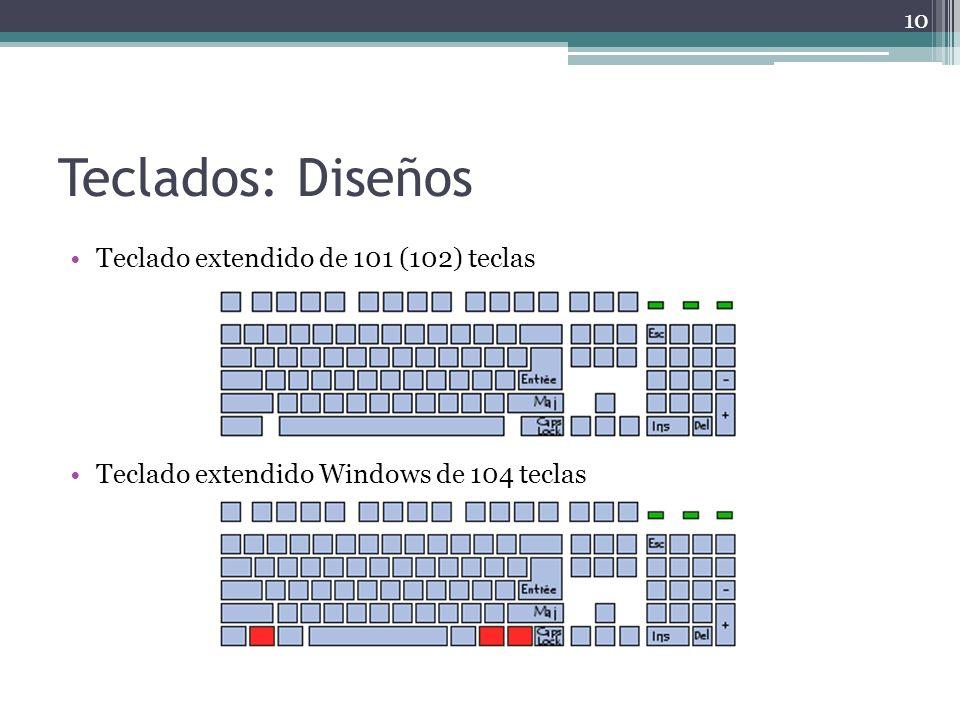Teclados: Diseños Teclado extendido de 101 (102) teclas Teclado extendido Windows de 104 teclas 10