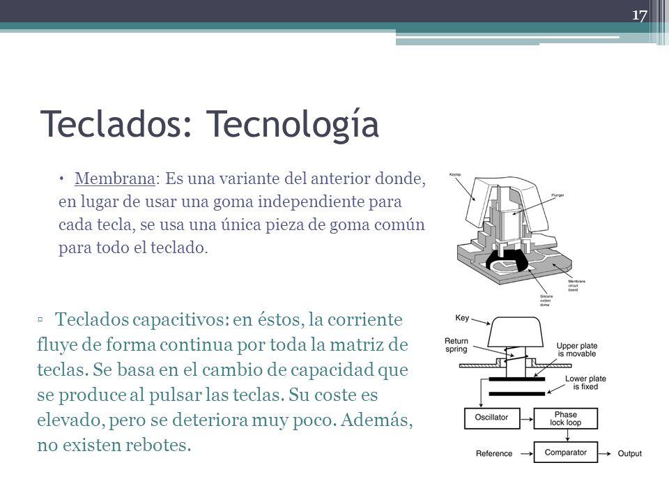 Teclados: Tecnología Membrana: Es una variante del anterior donde, en lugar de usar una goma independiente para cada tecla, se usa una única pieza de