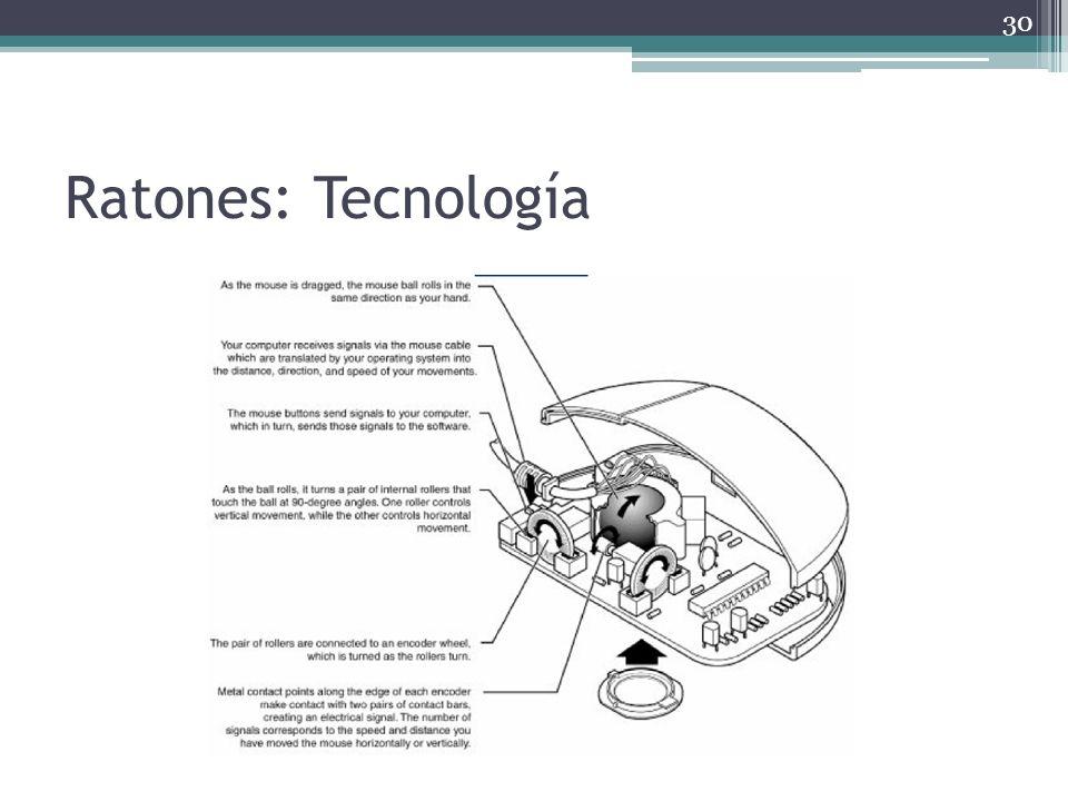 Ratones: Tecnología 30