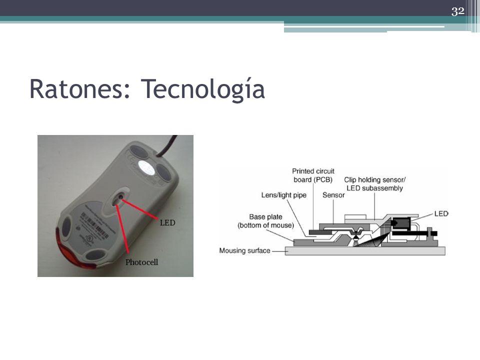 Ratones: Tecnología 32
