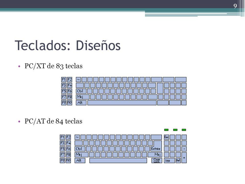 Teclados: Diseños PC/XT de 83 teclas PC/AT de 84 teclas 9