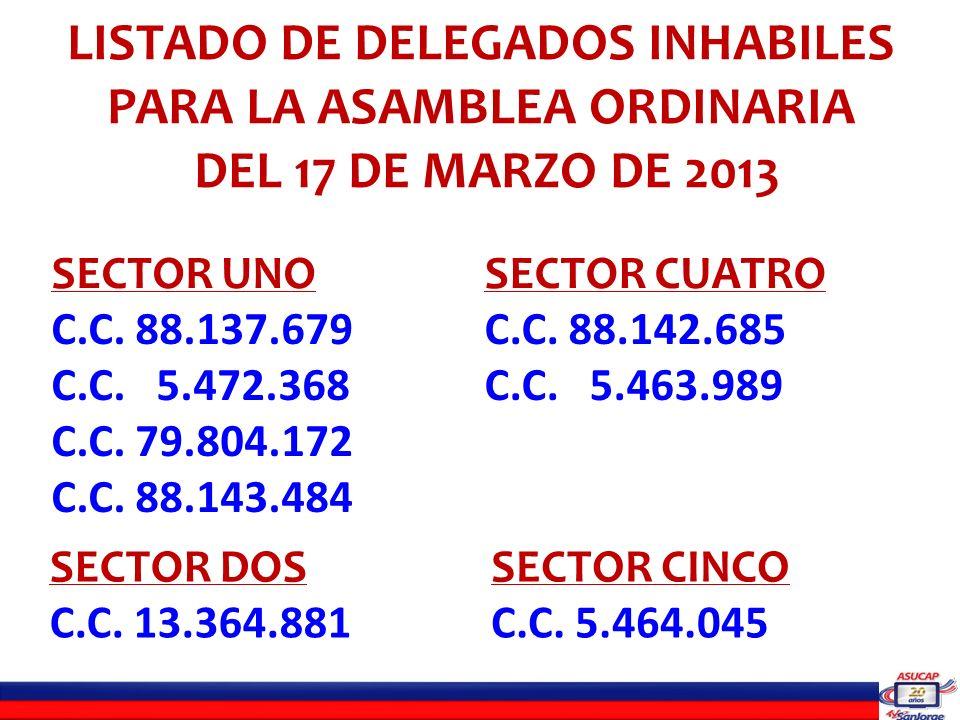LISTADO DE DELEGADOS INHABILES PARA LA ASAMBLEA ORDINARIA DEL 17 DE MARZO DE 2013 SECTOR UNO C.C. 88.137.679 C.C. 5.472.368 C.C. 79.804.172 C.C. 88.14
