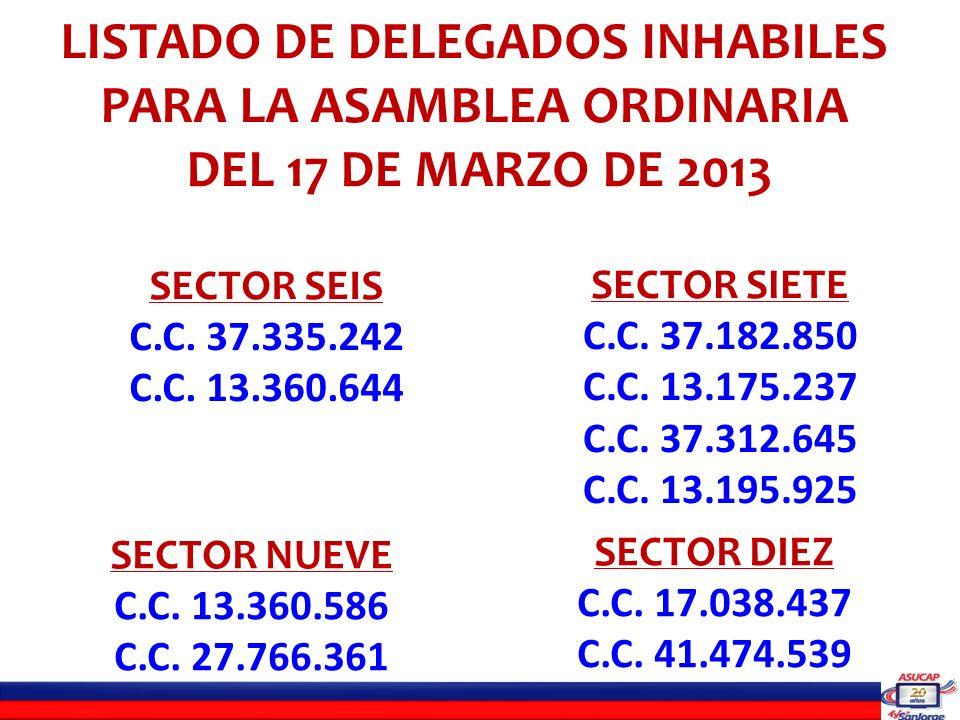 LISTADO DE DELEGADOS INHABILES PARA LA ASAMBLEA ORDINARIA DEL 17 DE MARZO DE 2013 SECTOR SEIS C.C. 37.335.242 C.C. 13.360.644 SECTOR SIETE C.C. 37.182