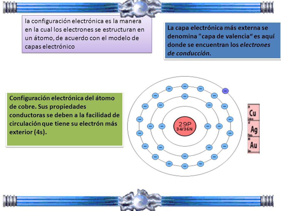 la configuración electrónica es la manera en la cual los electrones se estructuran en un átomo, de acuerdo con el modelo de capas electrónico La capa