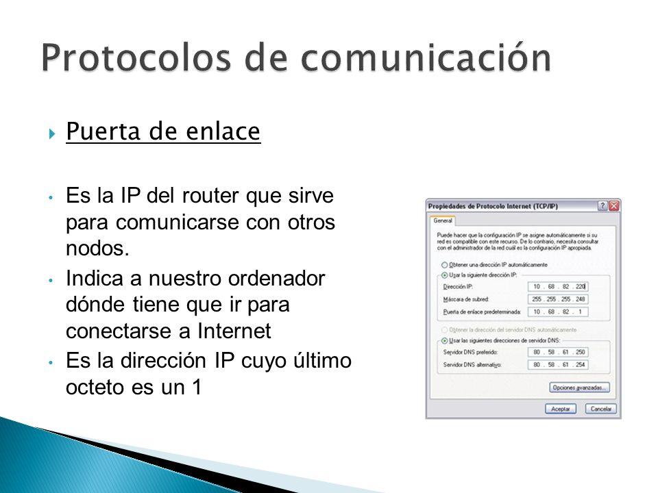 Puerta de enlace Es la IP del router que sirve para comunicarse con otros nodos. Indica a nuestro ordenador dónde tiene que ir para conectarse a Inter