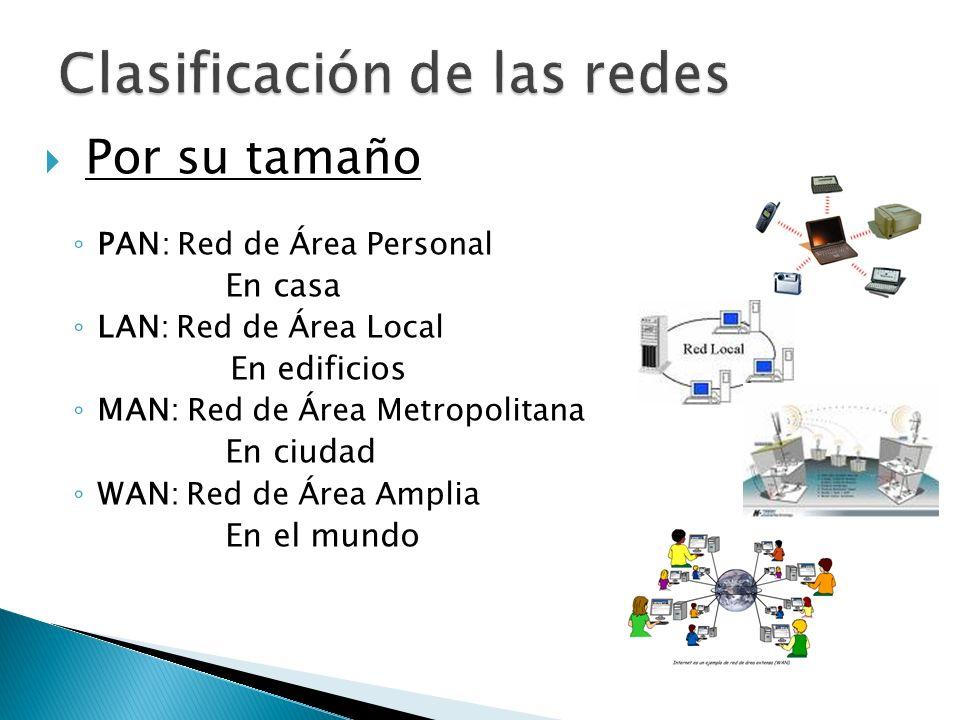 Por su tamaño PAN: Red de Área Personal En casa LAN: Red de Área Local En edificios MAN: Red de Área Metropolitana En ciudad WAN: Red de Área Amplia E