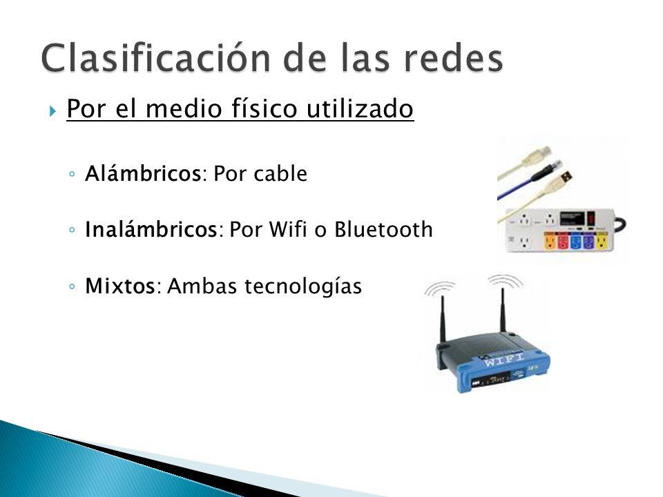 Por el medio físico utilizado Alámbricos: Por cable Inalámbricos: Por Wifi o Bluetooth Mixtos: Ambas tecnologías