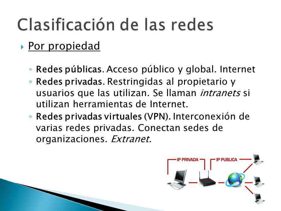 Por propiedad Redes públicas. Acceso público y global. Internet Redes privadas. Restringidas al propietario y usuarios que las utilizan. Se llaman int