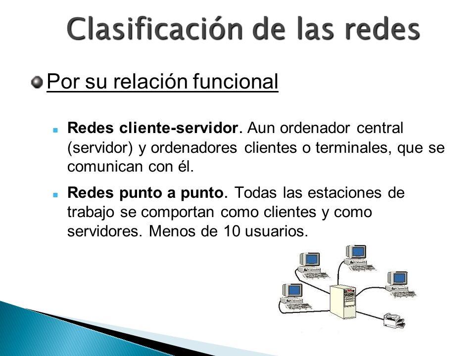 Por su relación funcional Redes cliente-servidor. Aun ordenador central (servidor) y ordenadores clientes o terminales, que se comunican con él. Redes