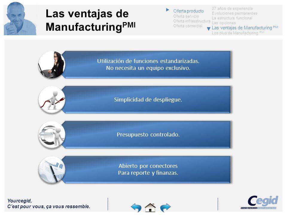 Yourcegid, Cest pour vous, ça vous ressemble. Las ventajas de Manufacturing PMI Utilización de funciones estandarizadas. No necesita un equipo exclusi