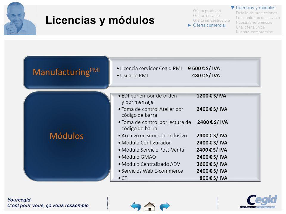 Yourcegid, Cest pour vous, ça vous ressemble. Licencias y módulos Licencia servidor Cegid PMI9 600 S/ IVA Usuario PMI 480 S/ IVA Manufacturing PMI EDI