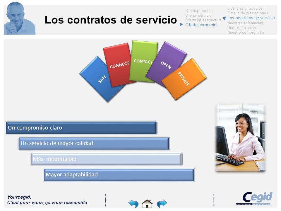 Yourcegid, Cest pour vous, ça vous ressemble. Los contratos de servicio Oferta producto Oferta servicio Oferta infraestructura Oferta comercial Licenc