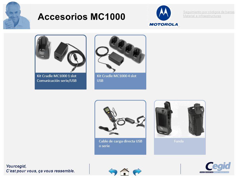 Yourcegid, Cest pour vous, ça vous ressemble. Accesorios MC1000 Seguimiento por códigos de barras Material e infraestructuras Kit Cradle MC1000 1 slot