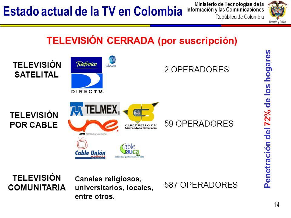 Ministerio de Tecnologías de la Información y las Comunicaciones República de Colombia Estado actual de la TV en Colombia TELEVISIÓN CERRADA (por susc