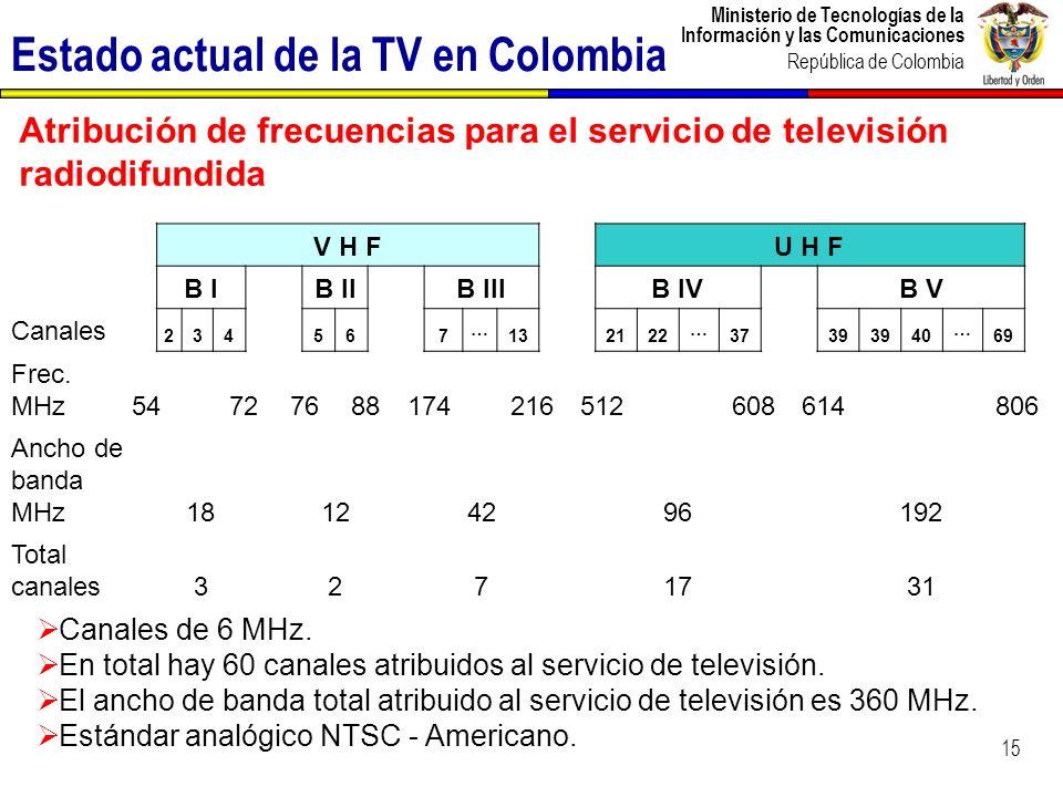 Ministerio de Tecnologías de la Información y las Comunicaciones República de Colombia Estado actual de la TV en Colombia Atribución de frecuencias pa