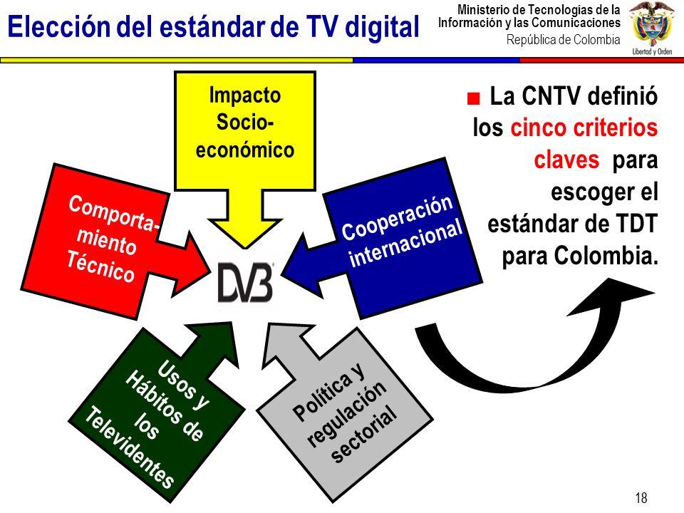 Ministerio de Tecnologías de la Información y las Comunicaciones República de Colombia 18 Impacto Socio- económico Comporta- miento Técnico Usos y Háb