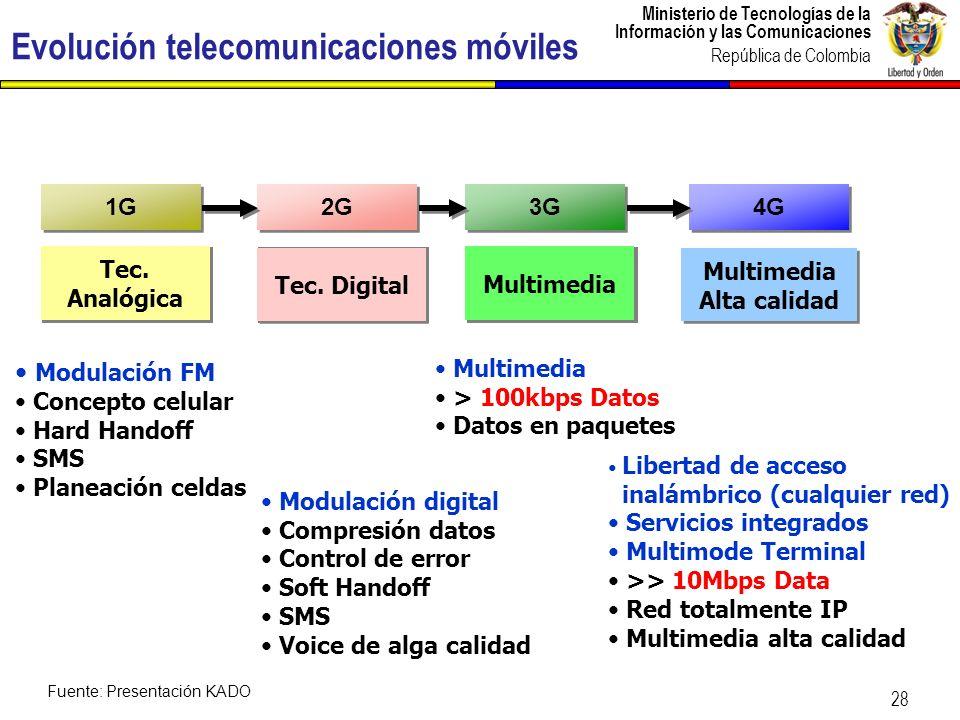 Ministerio de Tecnologías de la Información y las Comunicaciones República de Colombia 28 Evolución telecomunicaciones móviles Tec. Analógica Tec. Dig