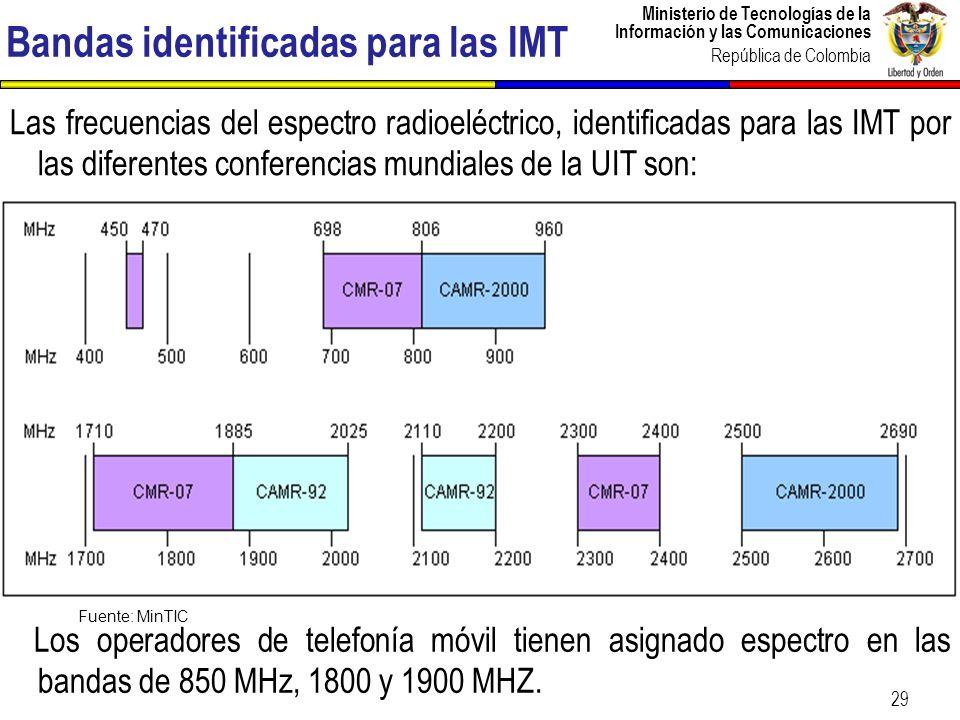 Ministerio de Tecnologías de la Información y las Comunicaciones República de Colombia 29 Las frecuencias del espectro radioeléctrico, identificadas p