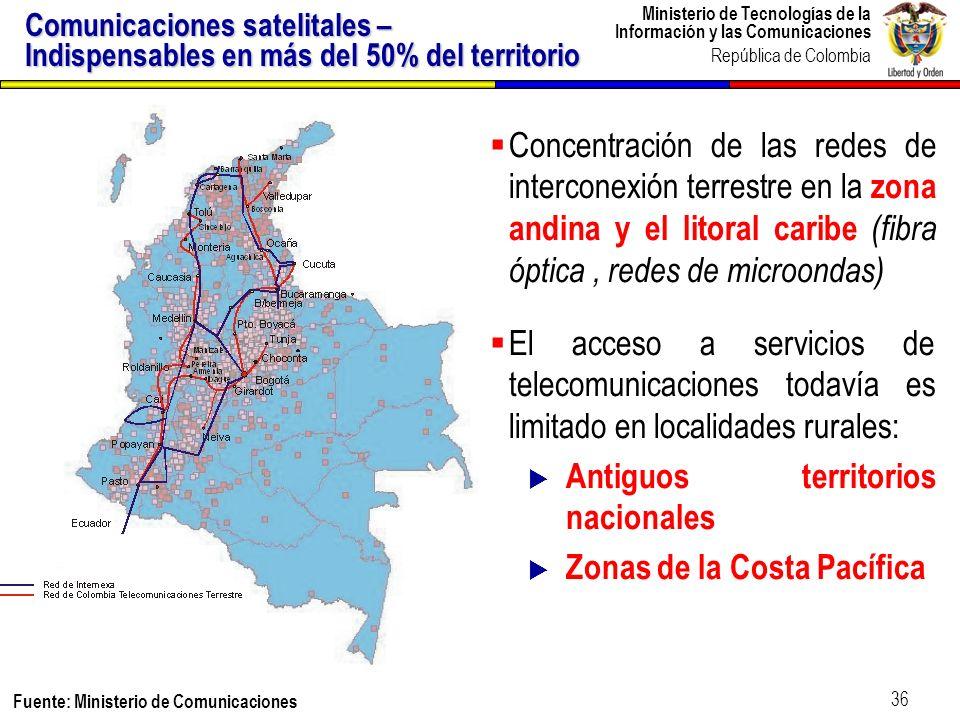 Ministerio de Tecnologías de la Información y las Comunicaciones República de Colombia 36 Concentración de las redes de interconexión terrestre en la