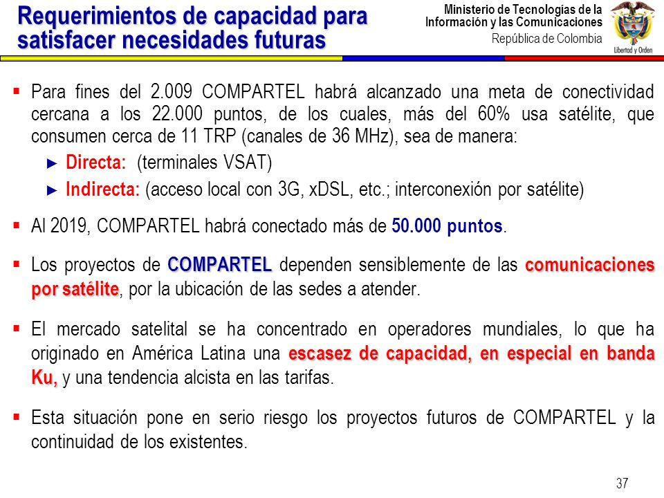 Ministerio de Tecnologías de la Información y las Comunicaciones República de Colombia 37 Requerimientos de capacidad para satisfacer necesidades futu