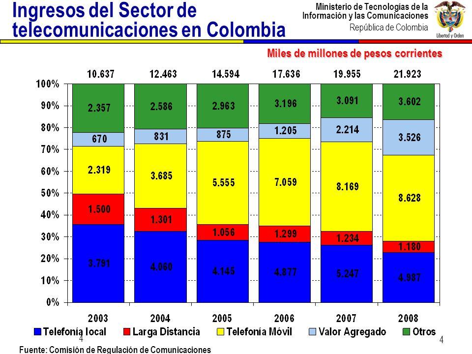 Ministerio de Tecnologías de la Información y las Comunicaciones República de Colombia Ingresos del Sector de telecomunicaciones en Colombia 4 Fuente: