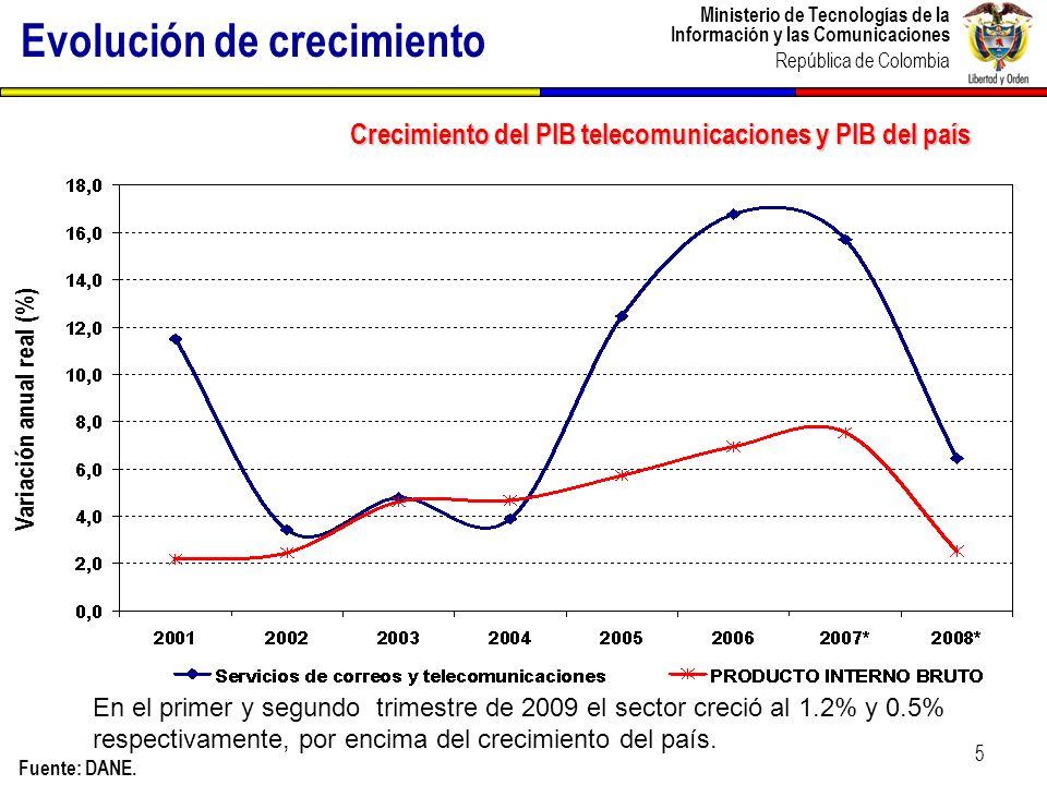 Ministerio de Tecnologías de la Información y las Comunicaciones República de Colombia 5 Evolución de crecimiento Crecimiento del PIB telecomunicacion
