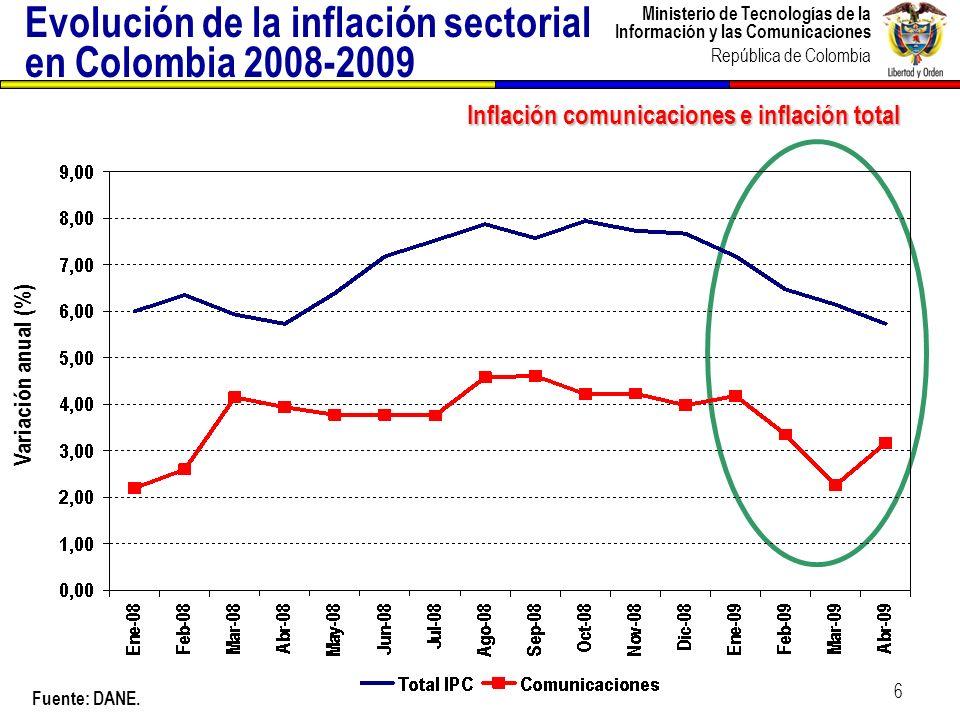 Ministerio de Tecnologías de la Información y las Comunicaciones República de Colombia Evolución de la inflación sectorial en Colombia 2008-2009 Fuent