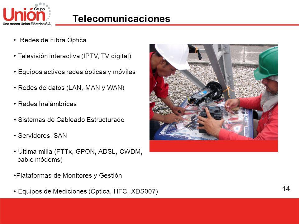 14 Redes de Fibra Óptica Televisión interactiva (IPTV, TV digital) Equipos activos redes ópticas y móviles Redes de datos (LAN, MAN y WAN) Redes Inalá