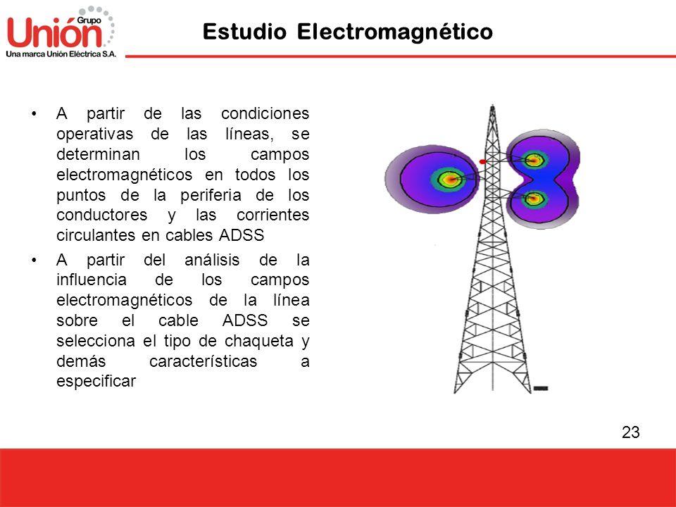 23 Estudio Electromagnético A partir de las condiciones operativas de las líneas, se determinan los campos electromagnéticos en todos los puntos de la