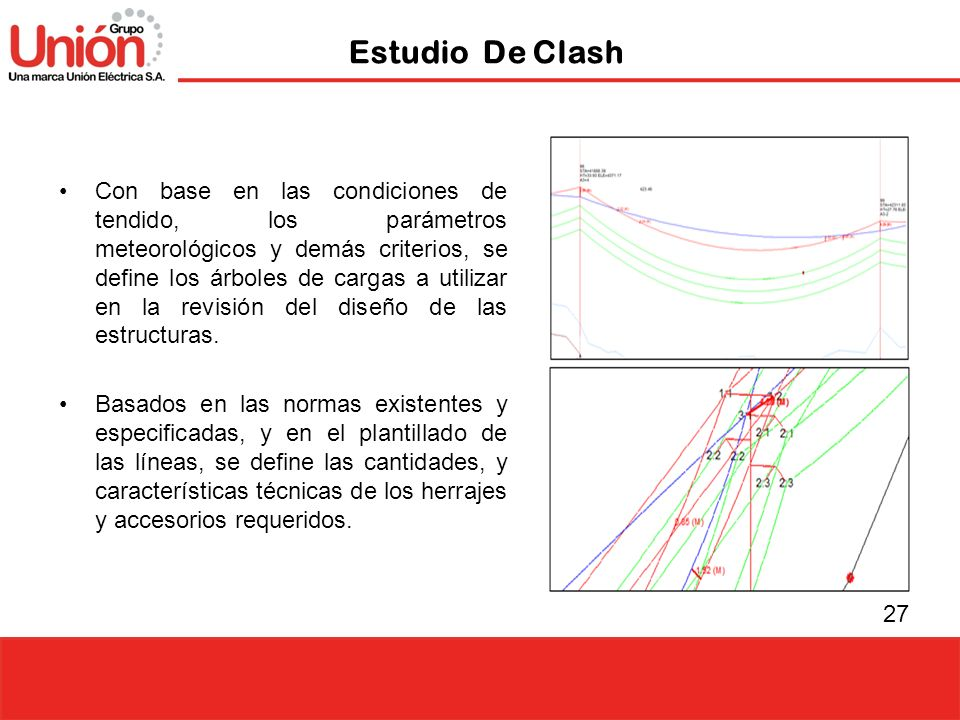 27 Estudio De Clash Con base en las condiciones de tendido, los parámetros meteorológicos y demás criterios, se define los árboles de cargas a utiliza