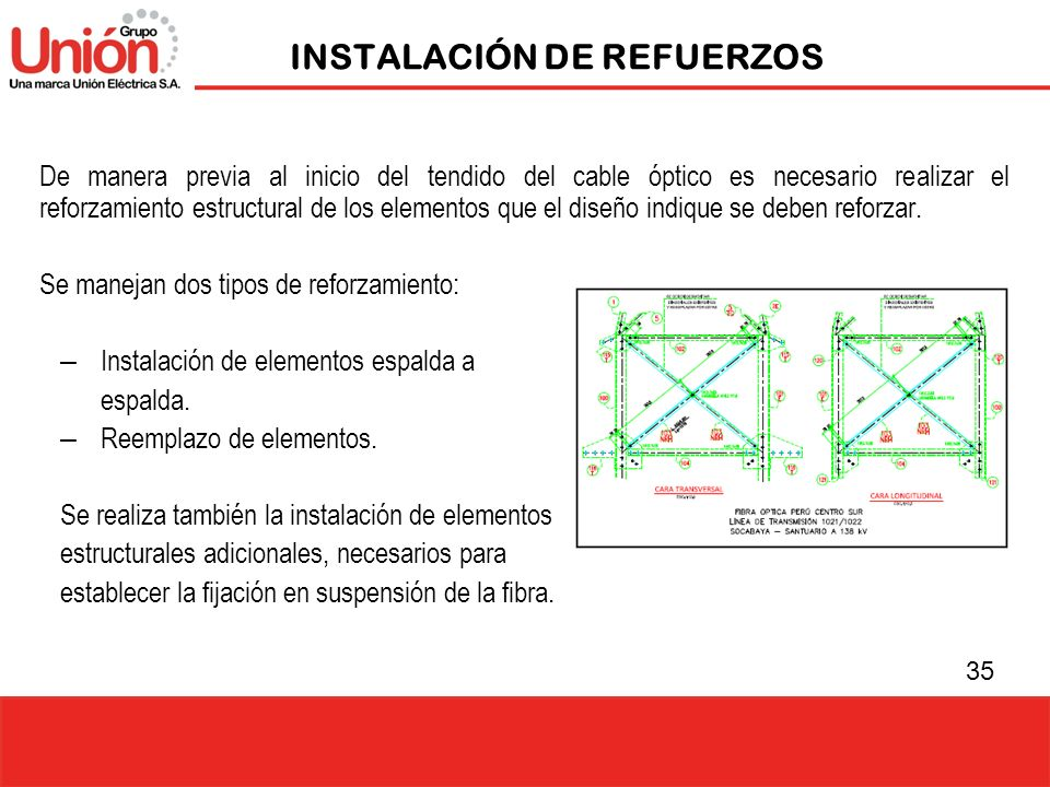 35 INSTALACIÓN DE REFUERZOS De manera previa al inicio del tendido del cable óptico es necesario realizar el reforzamiento estructural de los elemento