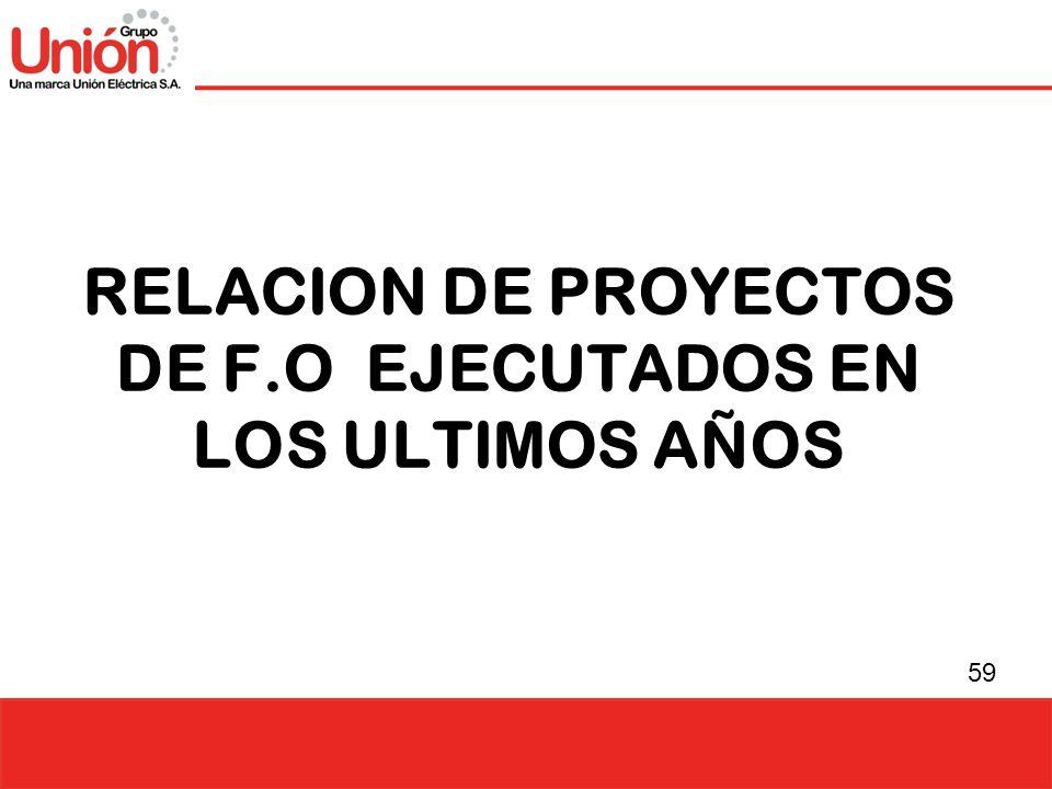 59 RELACION DE PROYECTOS DE F.O EJECUTADOS EN LOS ULTIMOS AÑOS
