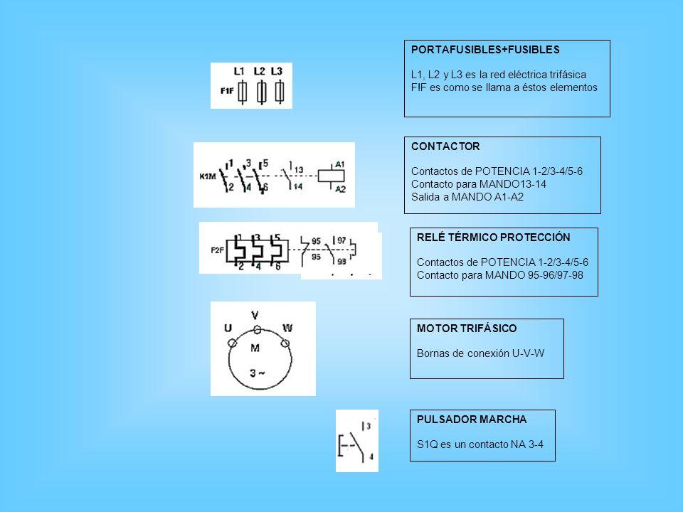 PORTAFUSIBLES+FUSIBLES L1, L2 y L3 es la red eléctrica trifásica F!F es como se llama a éstos elementos CONTACTOR Contactos de POTENCIA 1-2/3-4/5-6 Co