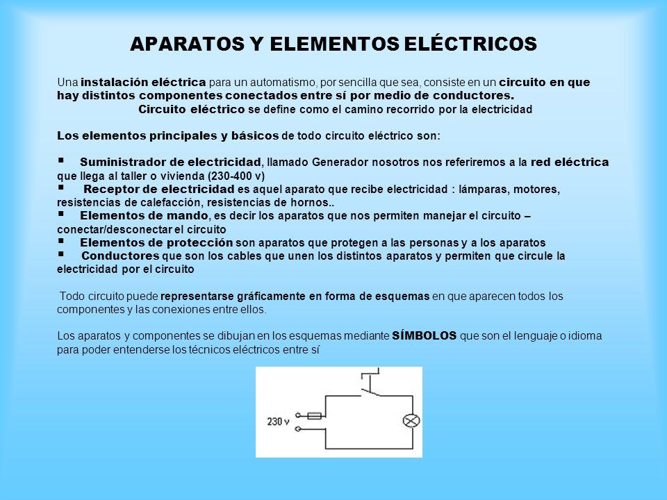 APARATOS Y ELEMENTOS ELÉCTRICOS Una instalación eléctrica para un automatismo, por sencilla que sea, consiste en un circuito en que hay distintos comp